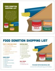Food Donation List