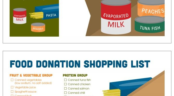 Giving Back – Food Donation Shopping