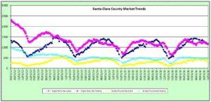 weekly-stats_sclara_11-3-16