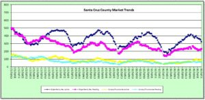 weekly-stats_scruz_11-3-16